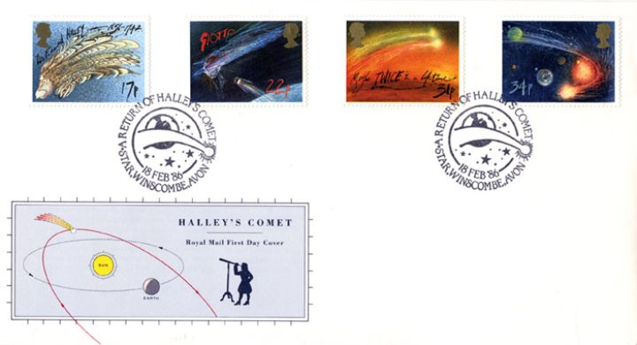 Halley's Comet, Path of Comet