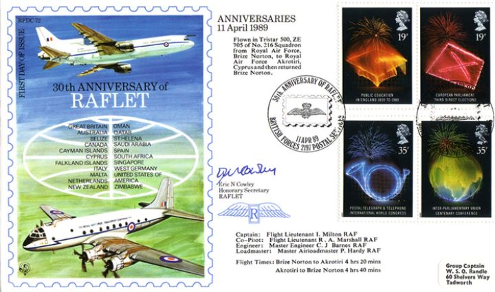 Anniversaries, 30th Anniversary of RAFLET