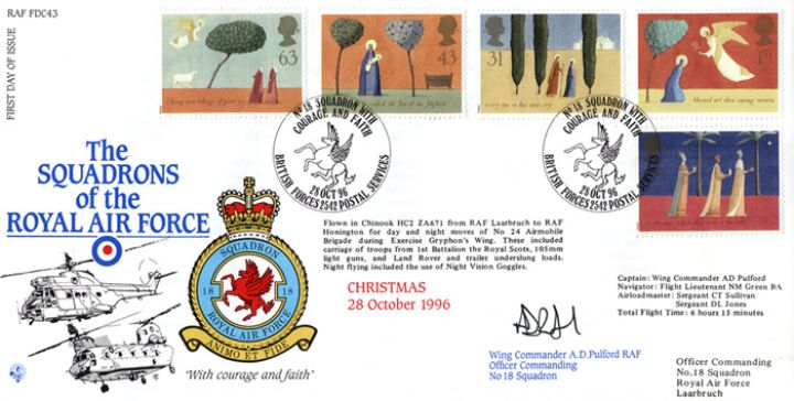 Christmas 1996, Squadrons of the Royal Air Force