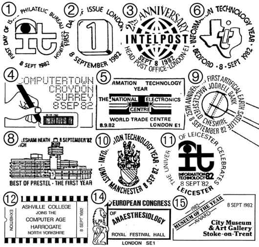 Information Technology Postmarks