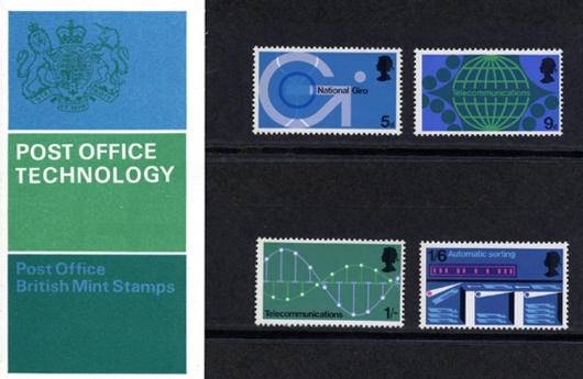 Post Office Technology Presentation Pack