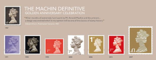 Machin Golden Anniversary: Miniature Sheet