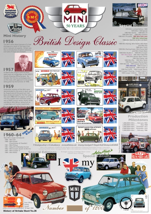 50th Anniversary of the Mini