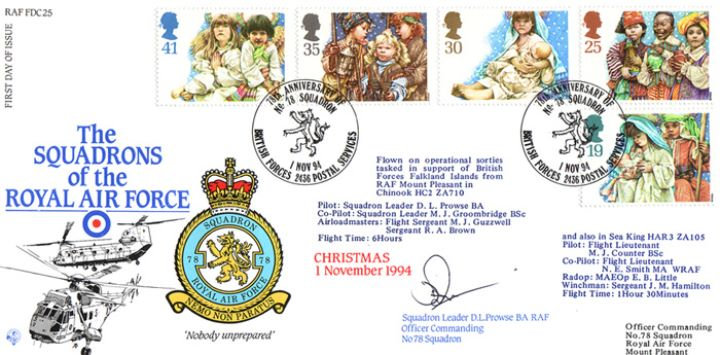 Christmas 1994, Squadrons of the Royal Air Force