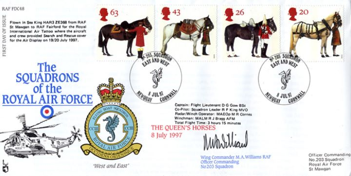 All the Queen's Horses, Squadrons of the Royal Air Force