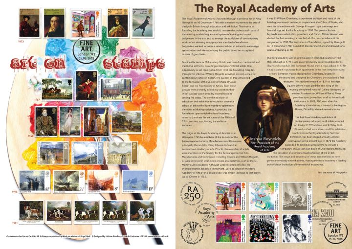Royal Academy of Arts, British Art on Stamps